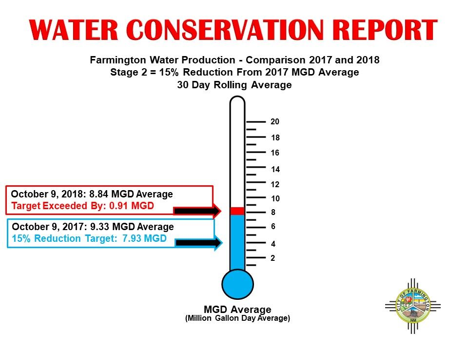 Conservation Report - 2017-2018 Comparison 10.10.18 Updated