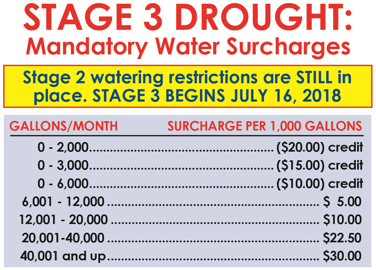 Stage3 Water Surcharges